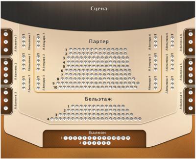 Схема большого зала театра драмы им. А.В.Кольцова в Воронеже