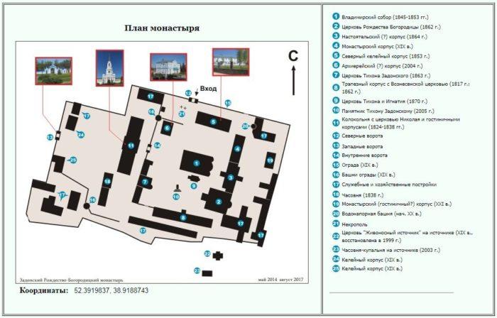 Рождество-Богородицкий монастырь, план (источник: oldboy.icnet.ru)